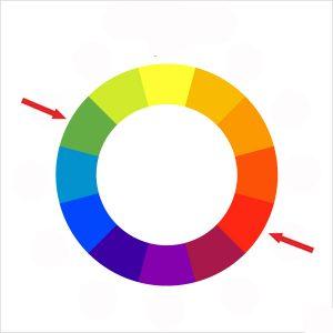 Cercle chromatique complémentaire