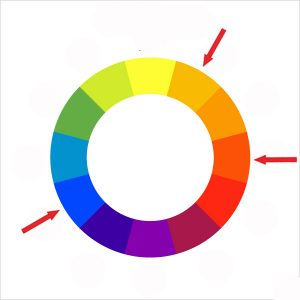 Agencements avec le cercle chromatique pi ce par pi ce - Couleurs opposees cercle chromatique ...